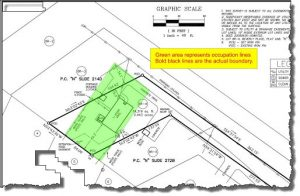 land surveying   land survey